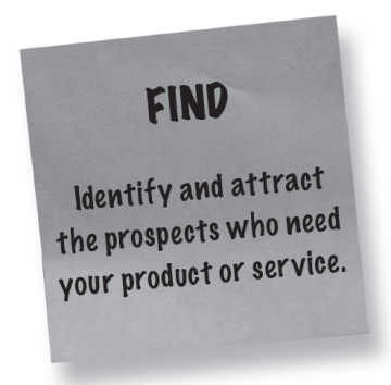 Finding the Right Prospects  for your MLM