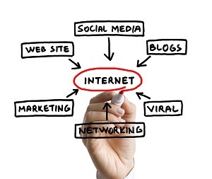 Internet Marketer Success