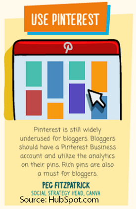 Blog Post Promotion on Pinterest