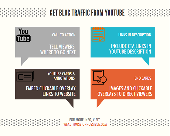 Drive Blog Traffic from YouTube