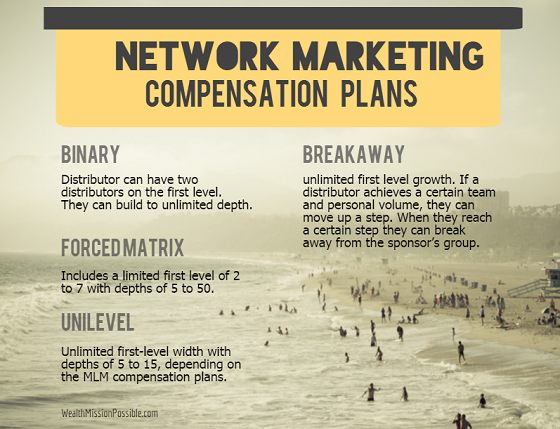Compensation plans in MLM