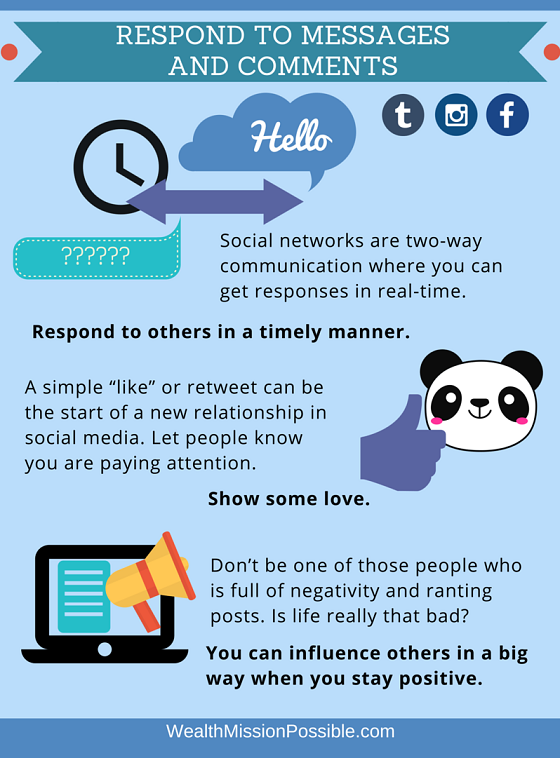 Responding to Messages and Comments in social media